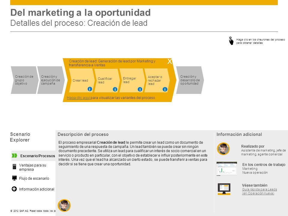 ©© 2012 SAP AG. Reservados todos los derechos. Del marketing a la oportunidad Detalles del proceso: Creación de lead Scenario Explorer Descripción del