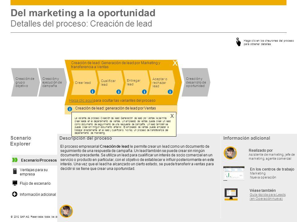 ©© 2012 SAP AG. Reservados todos los derechos. Creación de lead: Generación de lead por Marketing y transferencia a Ventas Crear lead Cualificar lead
