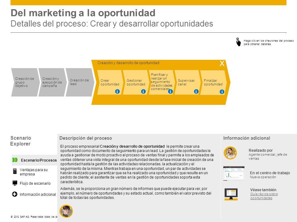 ©© 2012 SAP AG. Reservados todos los derechos. Del marketing a la oportunidad Detalles del proceso: Crear y desarrollar oportunidades Scenario Explore