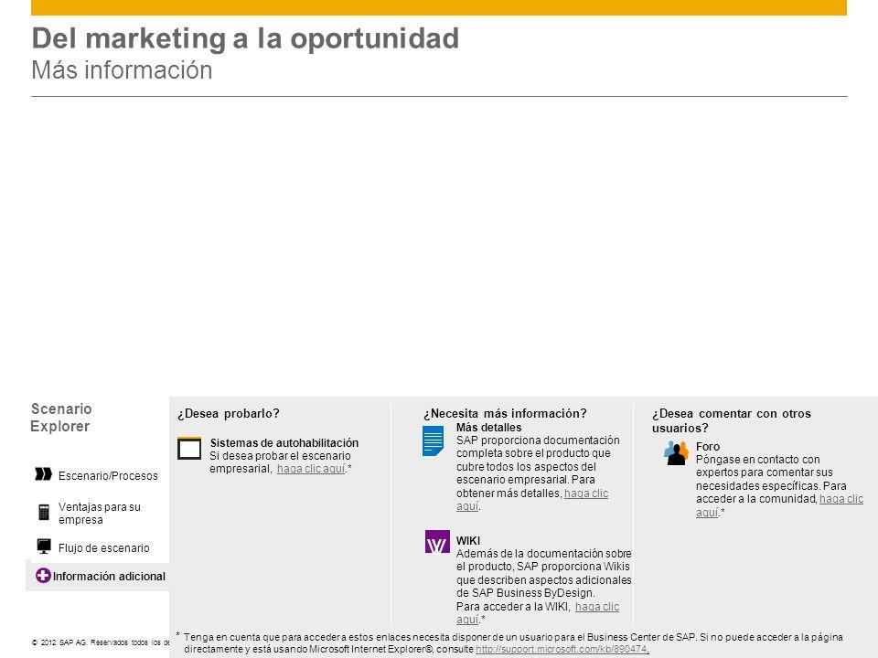 ©© 2012 SAP AG. Reservados todos los derechos. Información adicional Del marketing a la oportunidad Más información Scenario Explorer Ventajas para su