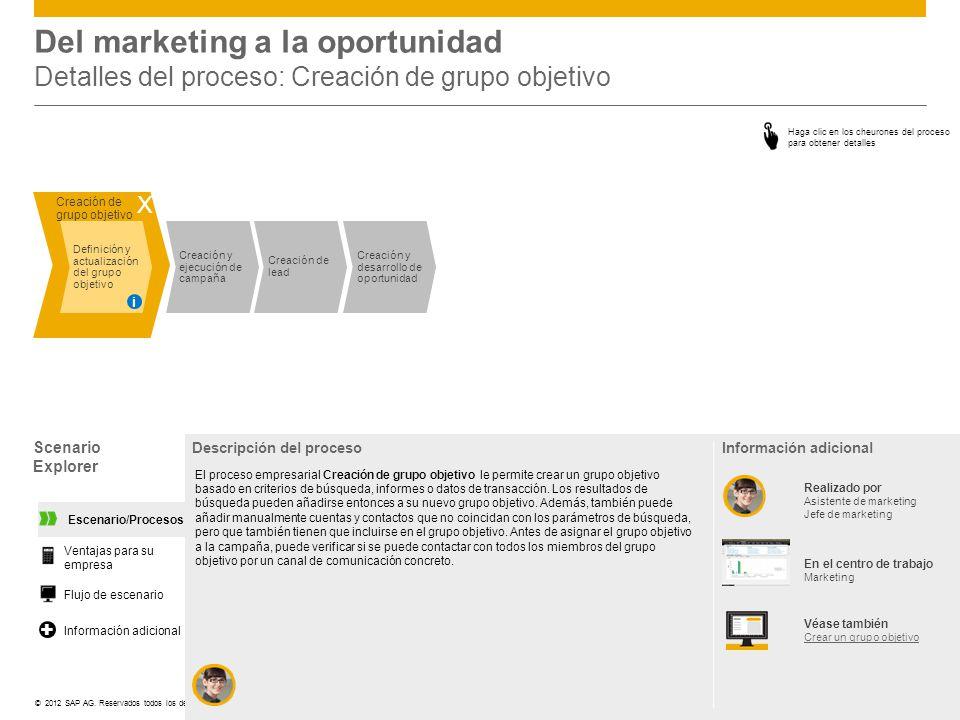 ©© 2012 SAP AG. Reservados todos los derechos. Del marketing a la oportunidad Detalles del proceso: Creación de grupo objetivo Scenario Explorer Descr