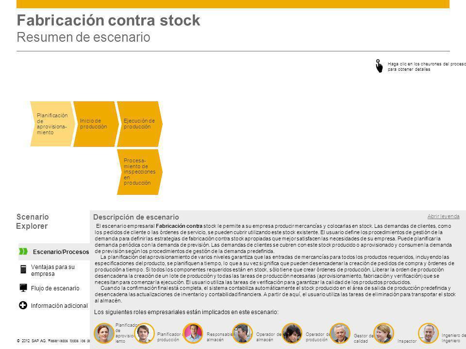 ©© 2012 SAP AG. Reservados todos los derechos. Fabricación contra stock Resumen de escenario Planificación de aprovisiona- miento Inicio de producción