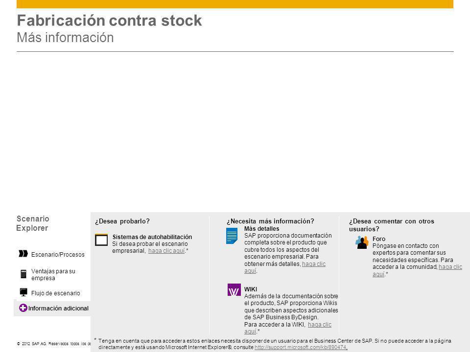 ©© 2012 SAP AG. Reservados todos los derechos. Información adicional Fabricación contra stock Más información Scenario Explorer Ventajas para su empre