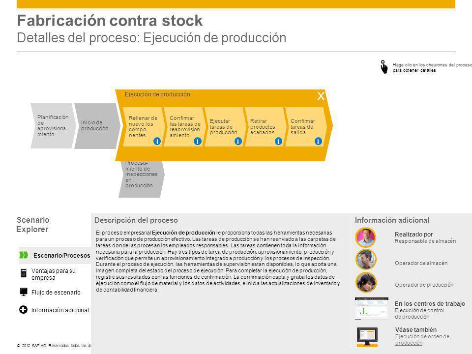 ©© 2012 SAP AG. Reservados todos los derechos. Procesa- miento de inspecciones en producción Fabricación contra stock Detalles del proceso: Ejecución