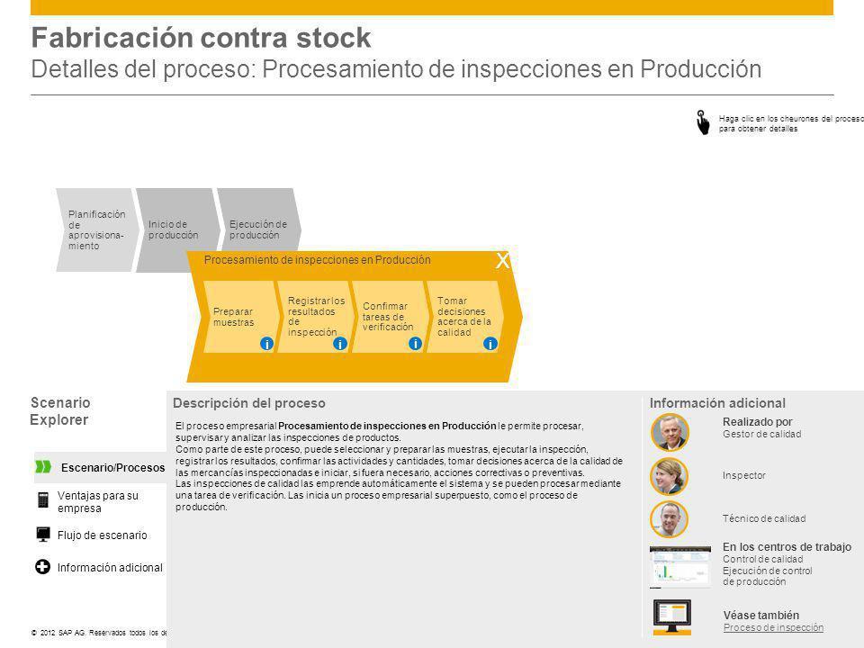 ©© 2012 SAP AG. Reservados todos los derechos. Fabricación contra stock Detalles del proceso: Procesamiento de inspecciones en Producción Scenario Exp