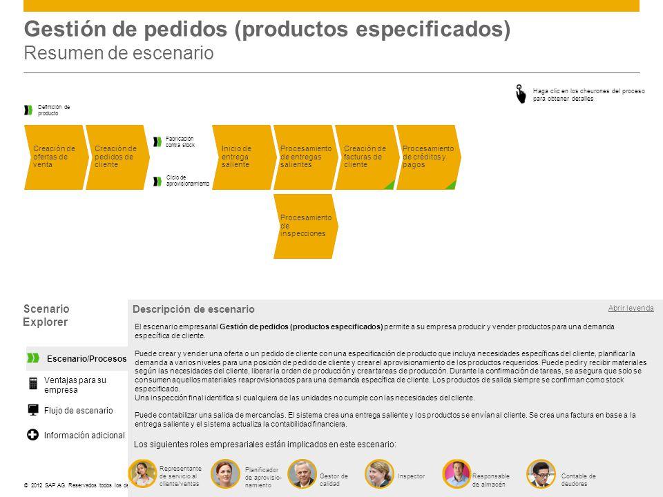 ©© 2012 SAP AG. Reservados todos los derechos. Gestión de pedidos (productos especificados) Resumen de escenario Scenario Explorer Abrir leyenda Repre