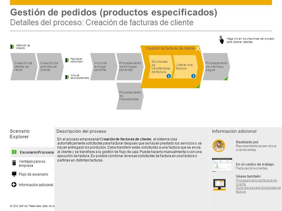 ©© 2012 SAP AG. Reservados todos los derechos. Gestión de pedidos (productos especificados) Detalles del proceso: Creación de facturas de cliente Scen