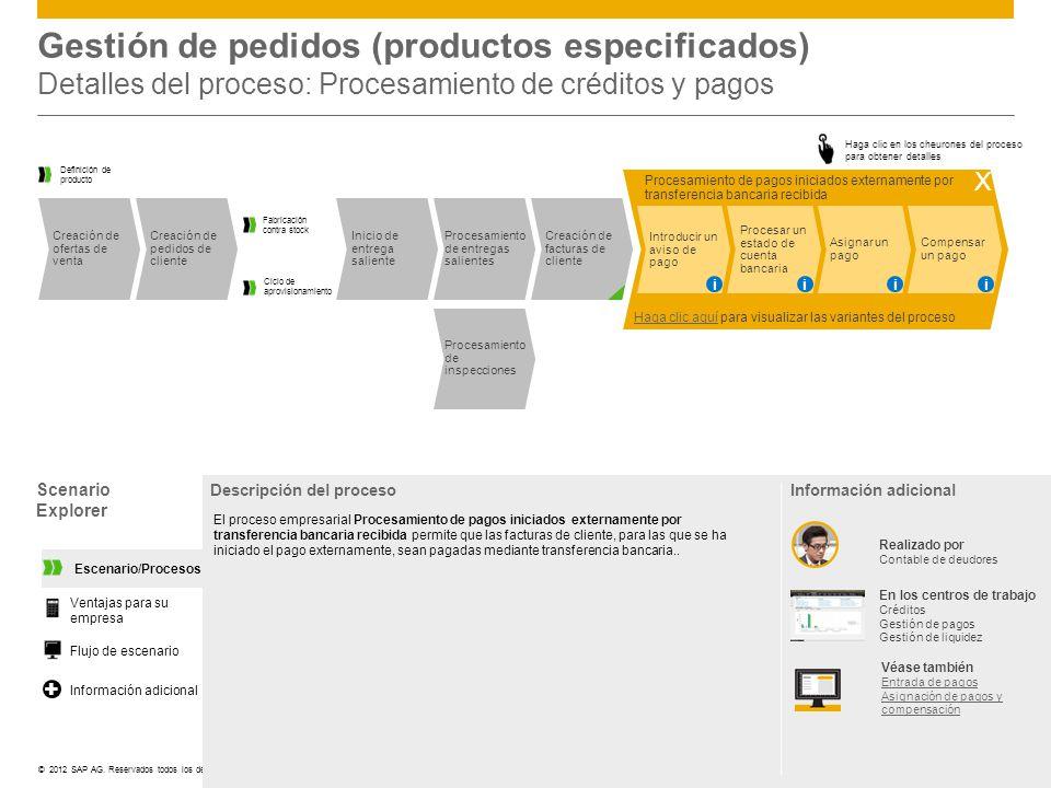 ©© 2012 SAP AG. Reservados todos los derechos. Gestión de pedidos (productos especificados) Detalles del proceso: Procesamiento de créditos y pagos Sc