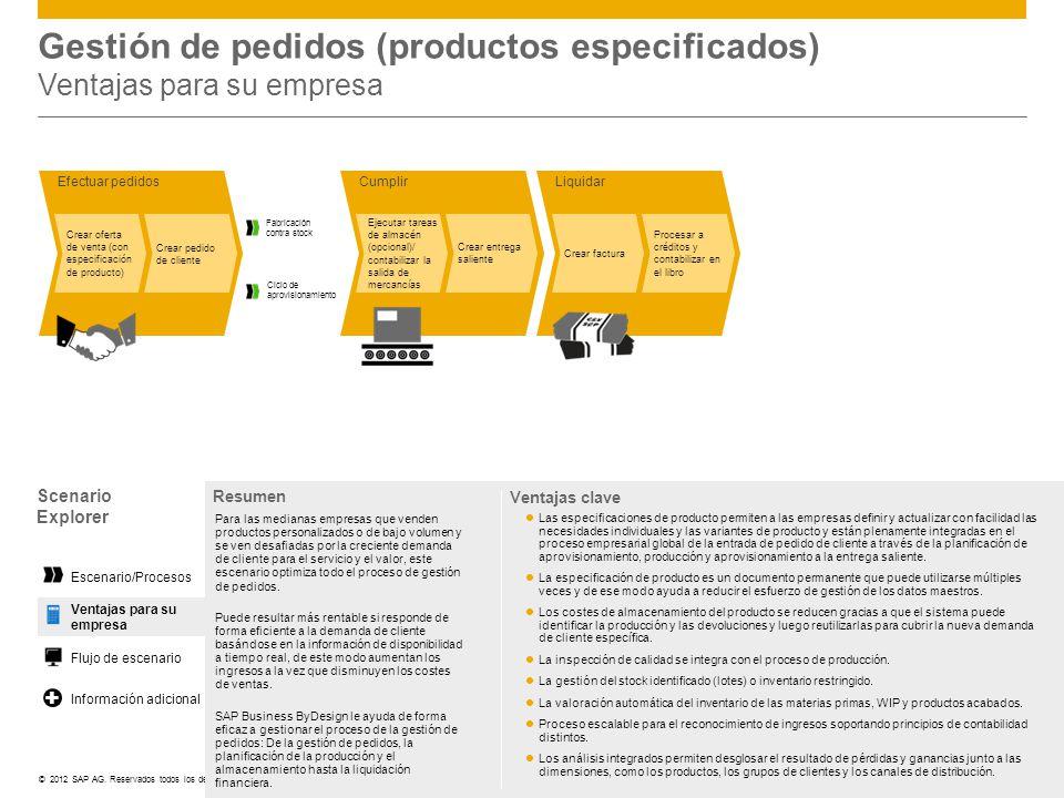 ©© 2012 SAP AG. Reservados todos los derechos. Efectuar pedidos Crear oferta de venta (con especificación de producto) Crear pedido de cliente Gestión