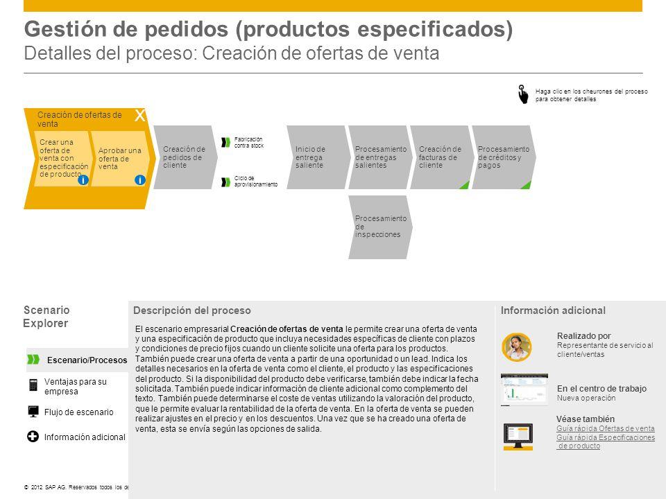 ©© 2012 SAP AG. Reservados todos los derechos. Gestión de pedidos (productos especificados) Detalles del proceso: Creación de ofertas de venta Scenari