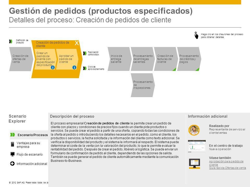 ©© 2012 SAP AG. Reservados todos los derechos. Gestión de pedidos (productos especificados) Detalles del proceso: Creación de pedidos de cliente Scena