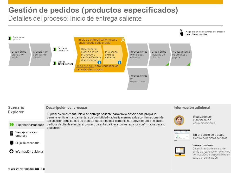 ©© 2012 SAP AG. Reservados todos los derechos. Gestión de pedidos (productos especificados) Detalles del proceso: Inicio de entrega saliente Scenario