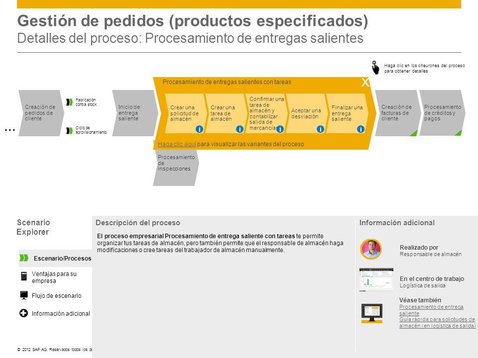 ©© 2012 SAP AG. Reservados todos los derechos. Gestión de pedidos (productos especificados) Detalles del proceso: Procesamiento de entregas salientes