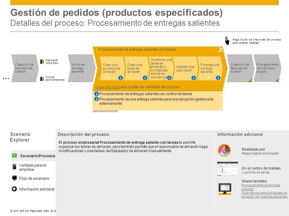 ©© 2012 SAP AG. Reservados todos los derechos. Procesamiento de inspecciones Gestión de pedidos (productos especificados) Detalles del proceso: Proces