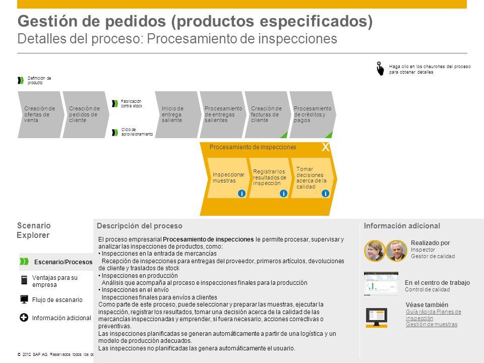 ©© 2012 SAP AG. Reservados todos los derechos. Gestión de pedidos (productos especificados) Detalles del proceso: Procesamiento de inspecciones Scenar