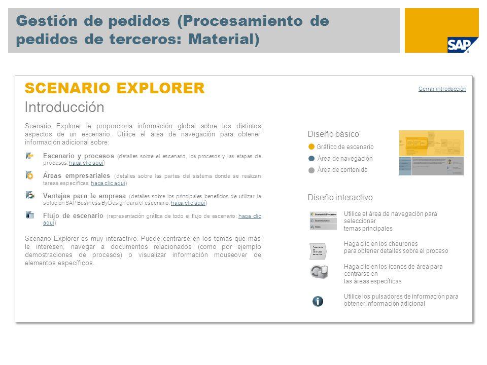 SCENARIO EXPLORER Introducción Diseño básico Gráfico de escenario Área de navegación Área de contenido Scenario Explorer le proporciona información global sobre los distintos aspectos de un escenario.