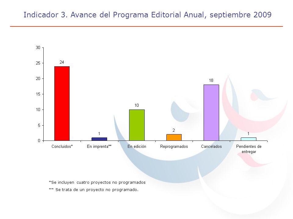 Indicador 3. Avance del Programa Editorial Anual, septiembre 2009 *Se incluyen cuatro proyectos no programados ** Se trata de un proyecto no programad