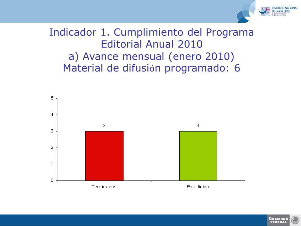 Indicador 1. Cumplimiento del Programa Editorial Anual 2010 a) Avance mensual (enero 2010) Material de difusi ó n programado: 6