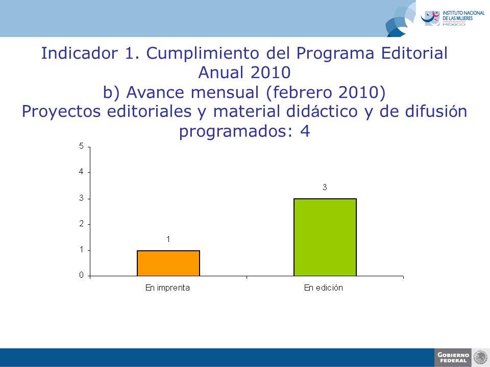 Indicador 1. Cumplimiento del Programa Editorial Anual 2010 b) Avance mensual (febrero 2010) Proyectos editoriales y material did á ctico y de difusi