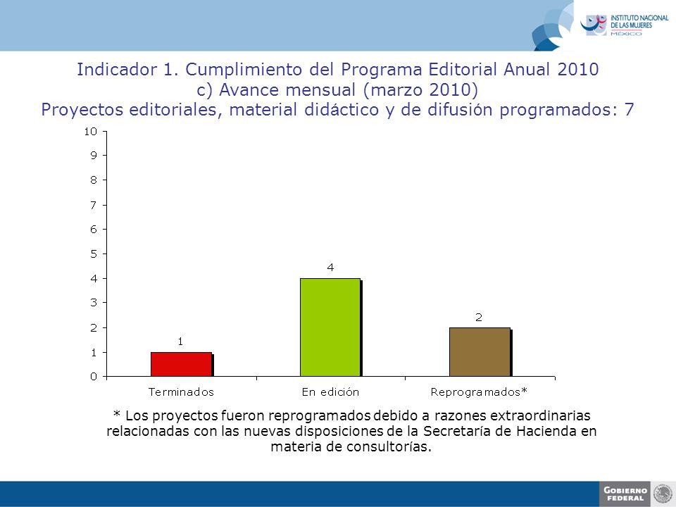 Indicador 1. Cumplimiento del Programa Editorial Anual 2010 c) Avance mensual (marzo 2010) Proyectos editoriales, material did á ctico y de difusi ó n