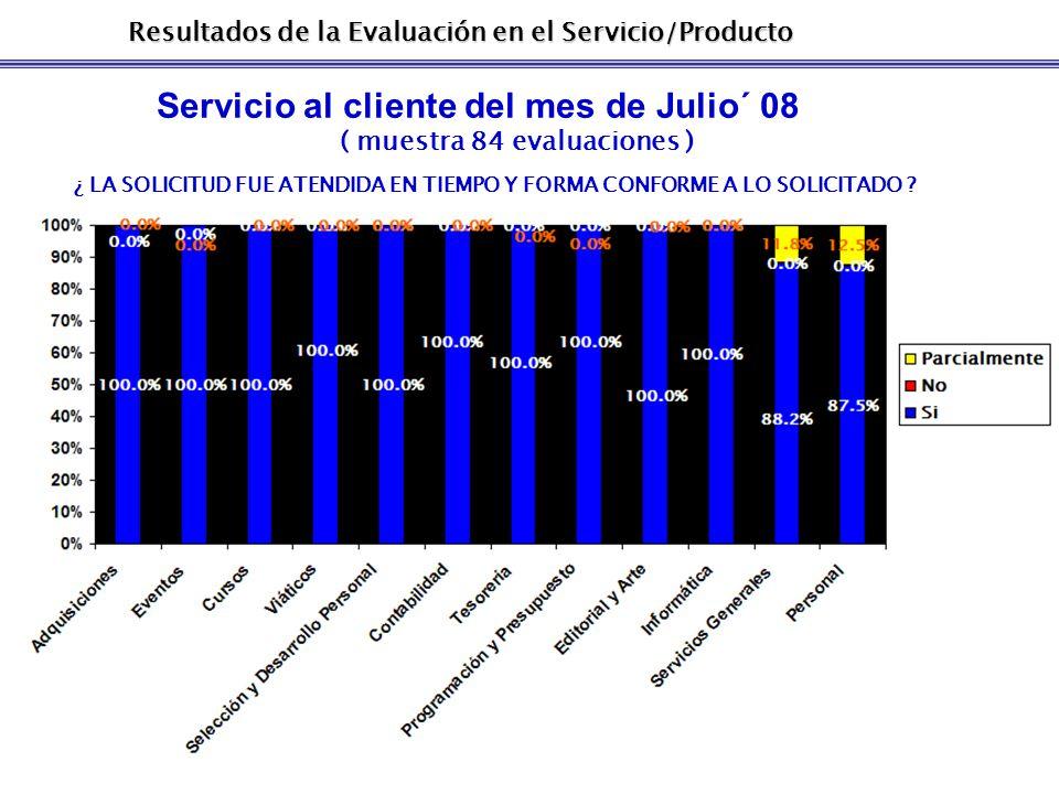 Servicio al cliente del mes de Julio´ 08 ( muestra 84 evaluaciones ) ¿ LA SOLICITUD FUE ATENDIDA EN TIEMPO Y FORMA CONFORME A LO SOLICITADO ?