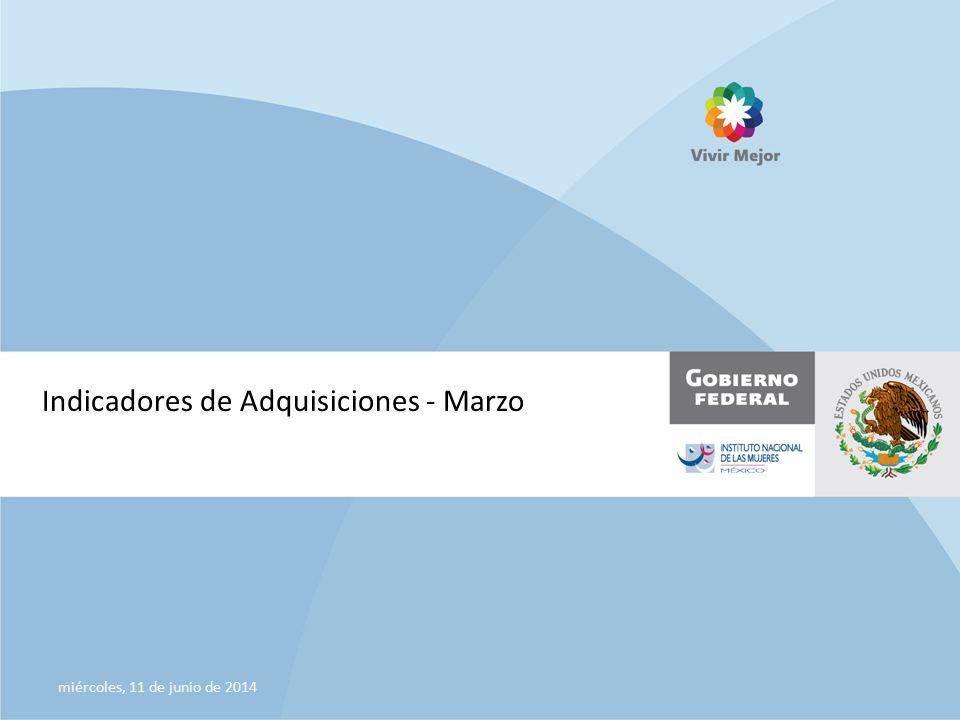Indicadores de Adquisiciones - Marzo miércoles, 11 de junio de 2014