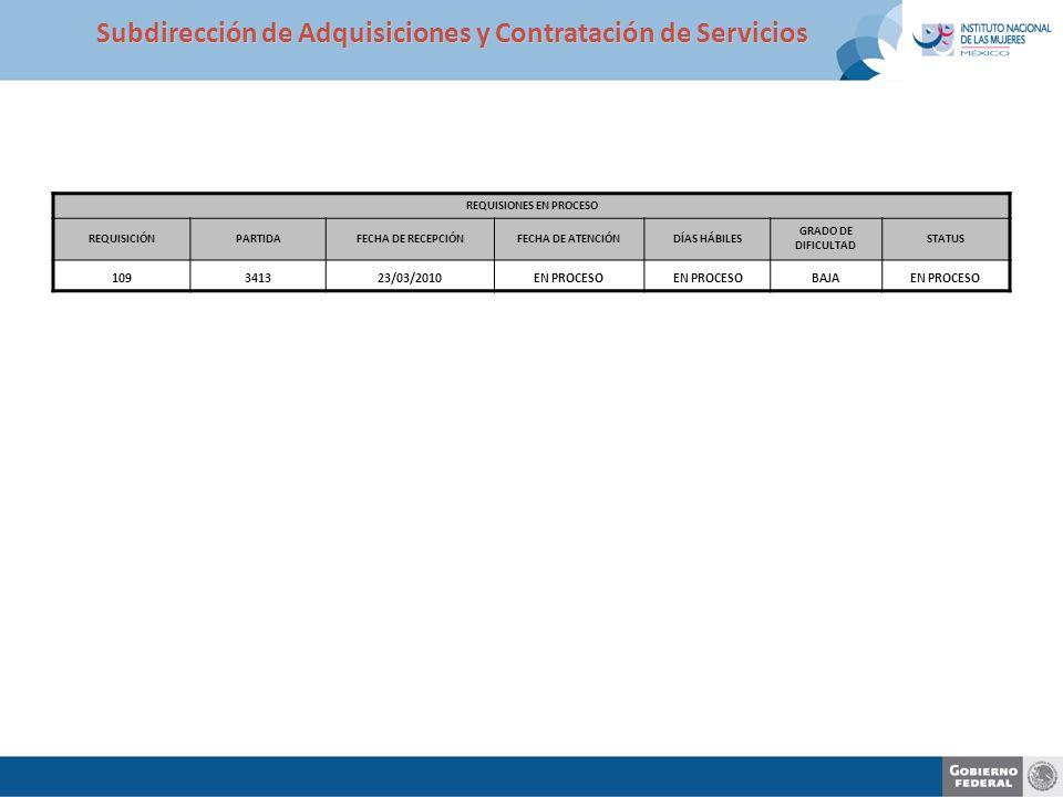 Subdirección de Adquisiciones y Contratación de Servicios REQUISIONES EN PROCESO REQUISICIÓNPARTIDAFECHA DE RECEPCIÓNFECHA DE ATENCIÓNDÍAS HÁBILES GRADO DE DIFICULTAD STATUS 109341323/03/2010EN PROCESO BAJAEN PROCESO