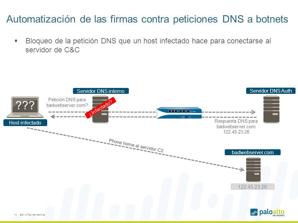 Automatización de las firmas contra peticiones DNS a botnets 10 | ©2013, Palo Alto Networks..