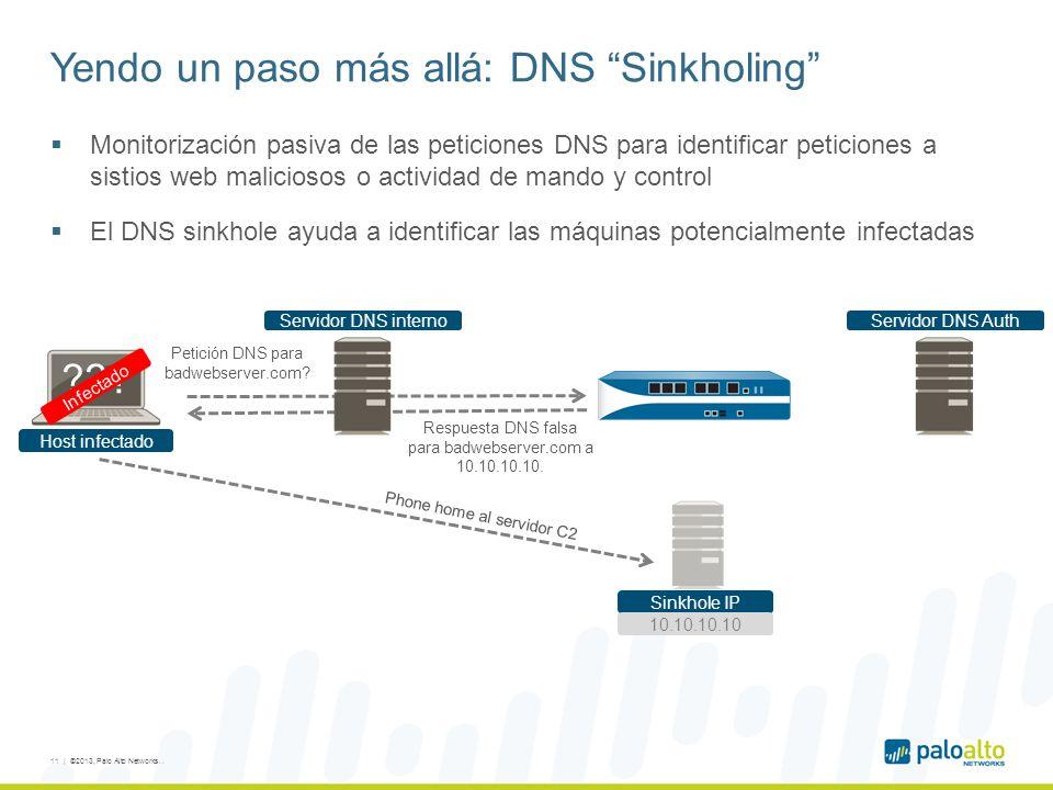 Yendo un paso más allá: DNS Sinkholing Monitorización pasiva de las peticiones DNS para identificar peticiones a sistios web maliciosos o actividad de mando y control El DNS sinkhole ayuda a identificar las máquinas potencialmente infectadas 11 | ©2013, Palo Alto Networks..