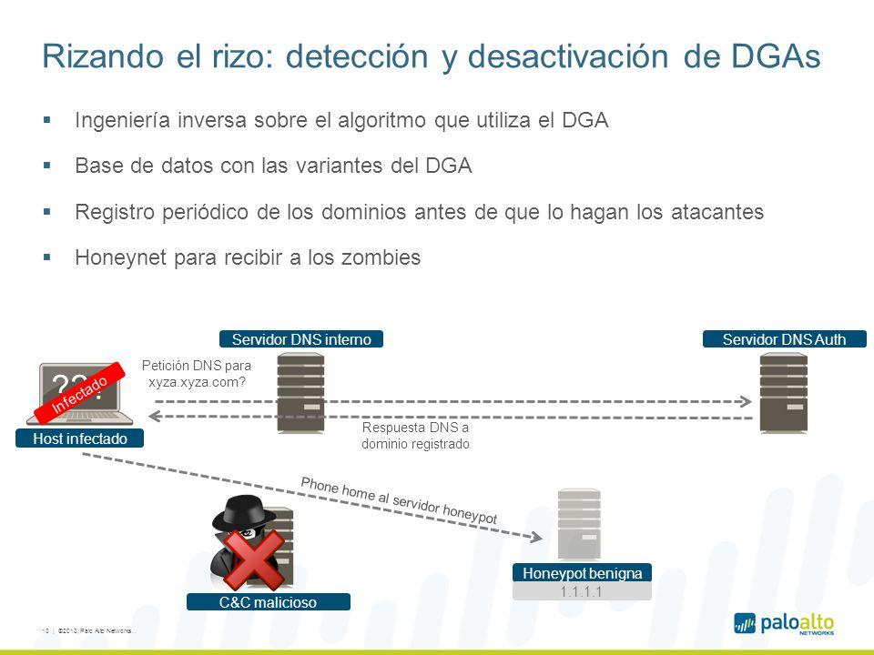 Rizando el rizo: detección y desactivación de DGAs Ingeniería inversa sobre el algoritmo que utiliza el DGA Base de datos con las variantes del DGA Registro periódico de los dominios antes de que lo hagan los atacantes Honeynet para recibir a los zombies 13 | ©2013, Palo Alto Networks..