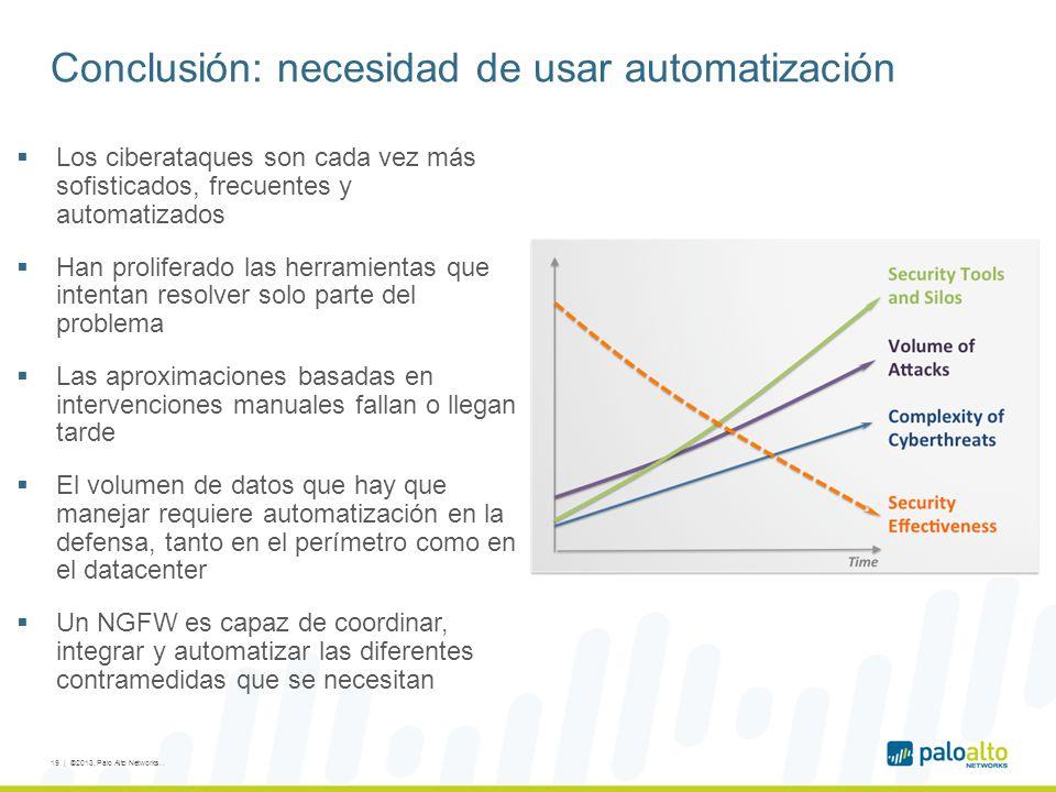 Conclusión: necesidad de usar automatización 19 | ©2013, Palo Alto Networks..