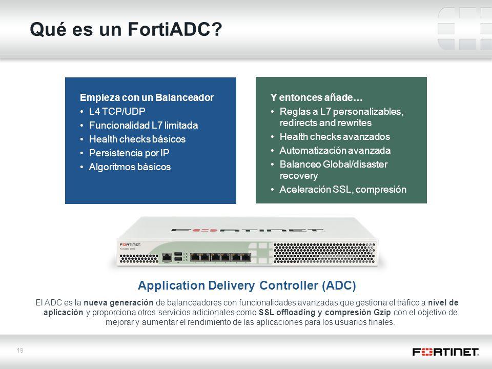 19 Qué es un FortiADC.