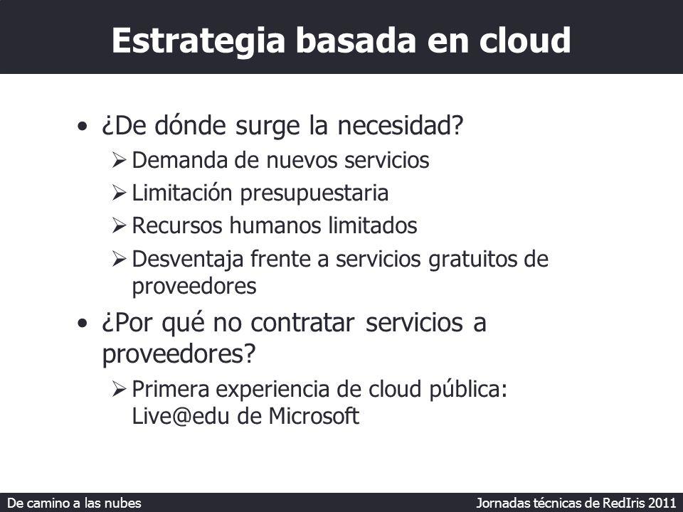 De camino a las nubes Jornadas técnicas de RedIris 2011 Cloud Pública: SaaS Uso de servicios de proveedores externos para mejorar los servicios ofrecidos a los estudiantes Servicios On de la UCLM On-mail On-webapps On-drive On-store