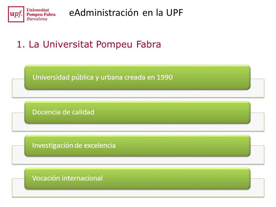 eAdministración en la UPF 5. Firma de prórrogas de contratos de PDI