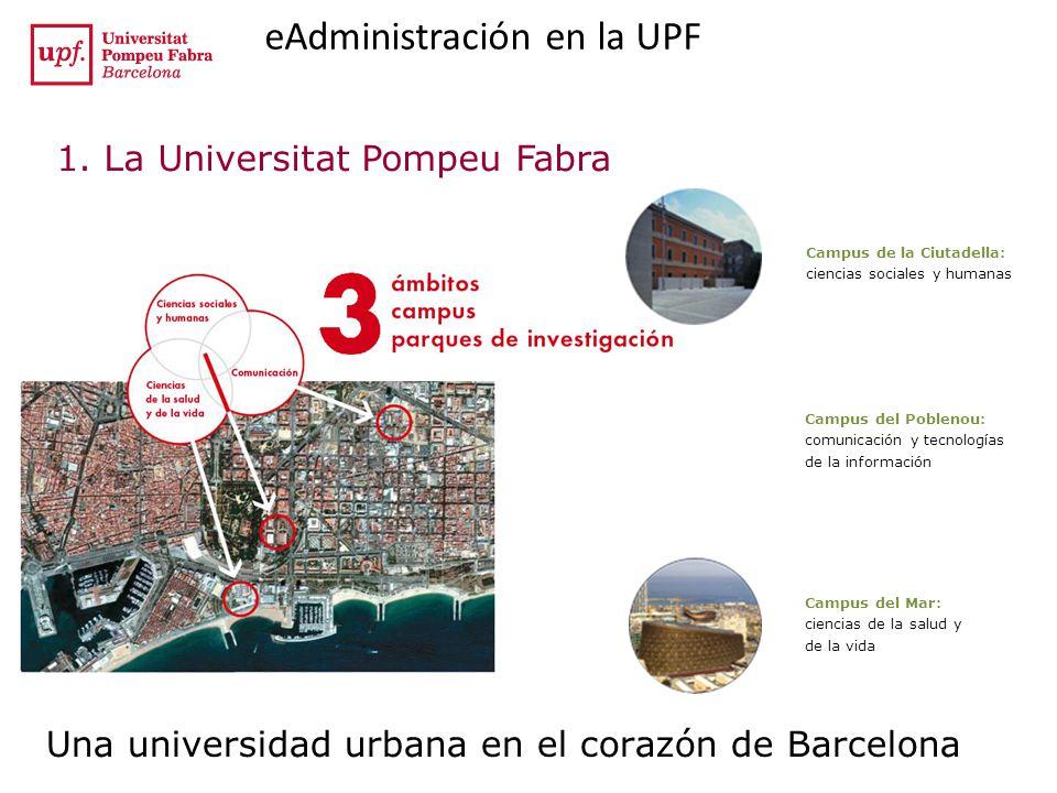 eAdministración en la UPF 4.