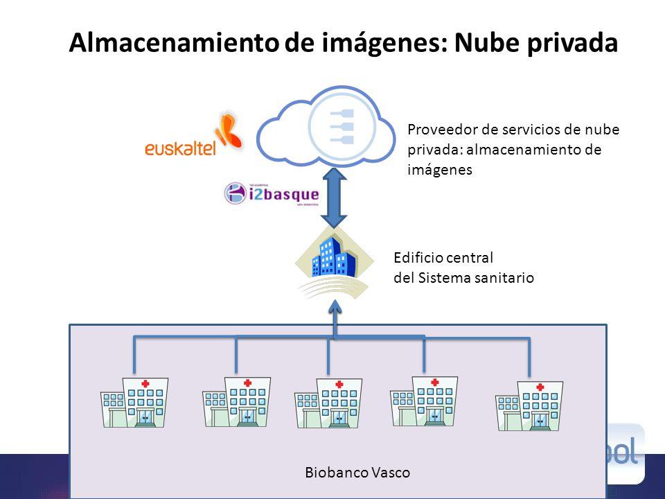 Almacenamiento de imágenes: Nube privada Biobanco Vasco Edificio central del Sistema sanitario Proveedor de servicios de nube privada: almacenamiento de imágenes