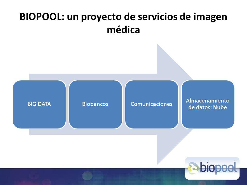 BIOPOOL: un proyecto de servicios de imagen médica BIG DATABiobancosComunicaciones Almacenamiento de datos: Nube