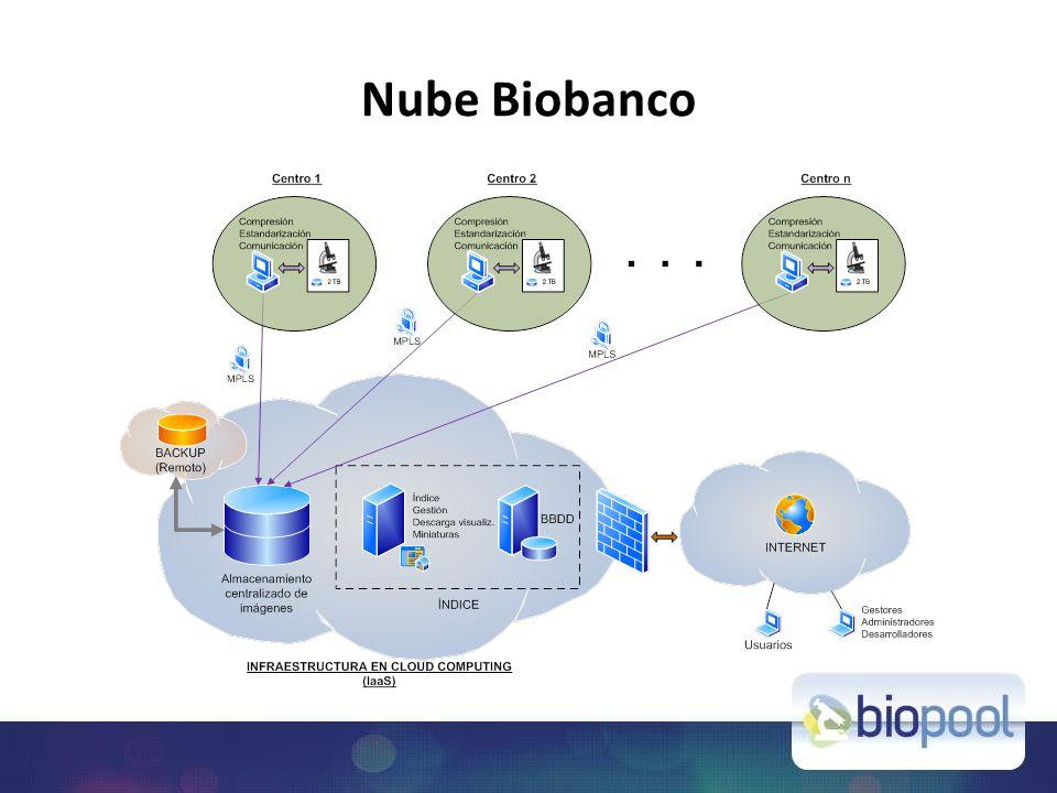 Nube Biobanco
