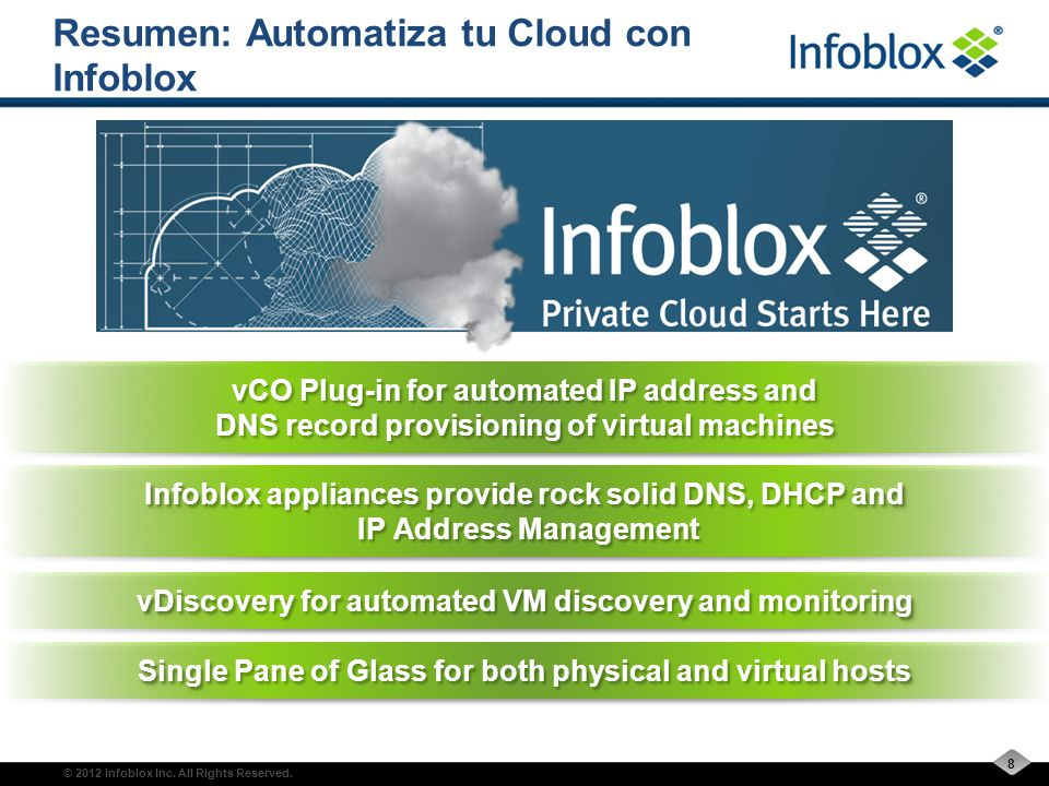 © 2012 Infoblox Inc. All Rights Reserved.