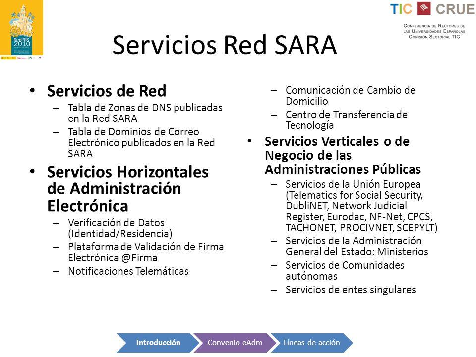 Servicios Red SARA Servicios de Red – Tabla de Zonas de DNS publicadas en la Red SARA – Tabla de Dominios de Correo Electrónico publicados en la Red S