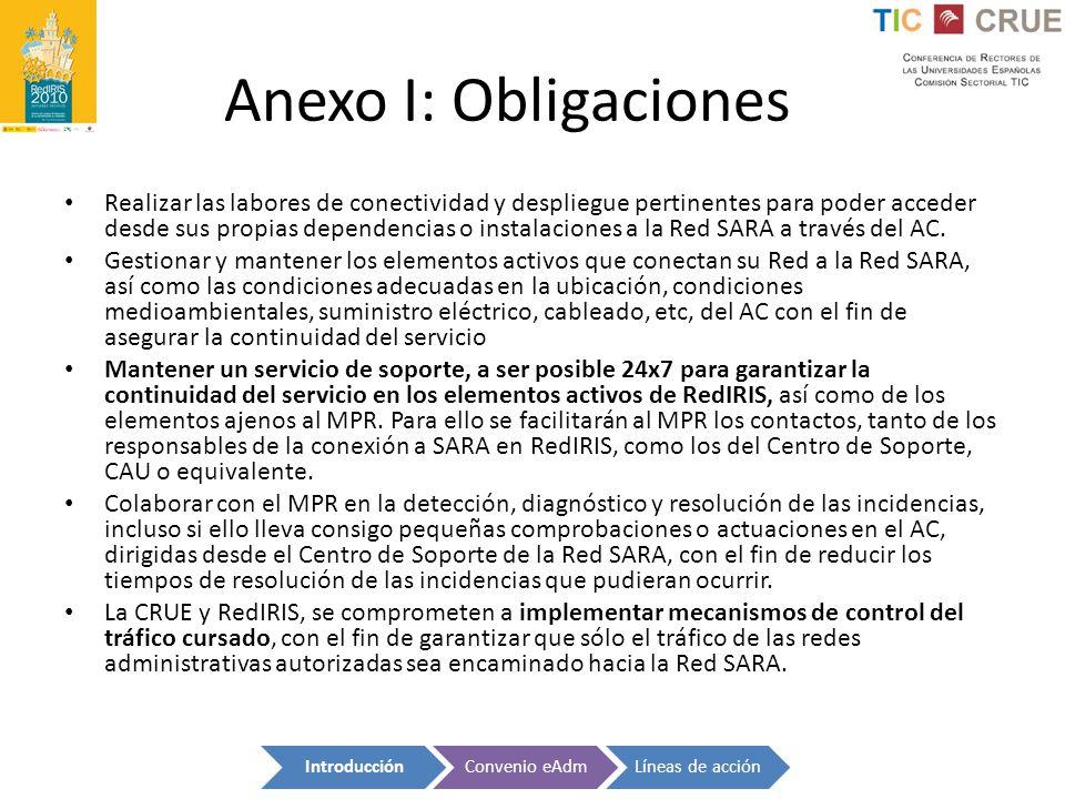 Anexo I: Obligaciones Realizar las labores de conectividad y despliegue pertinentes para poder acceder desde sus propias dependencias o instalaciones