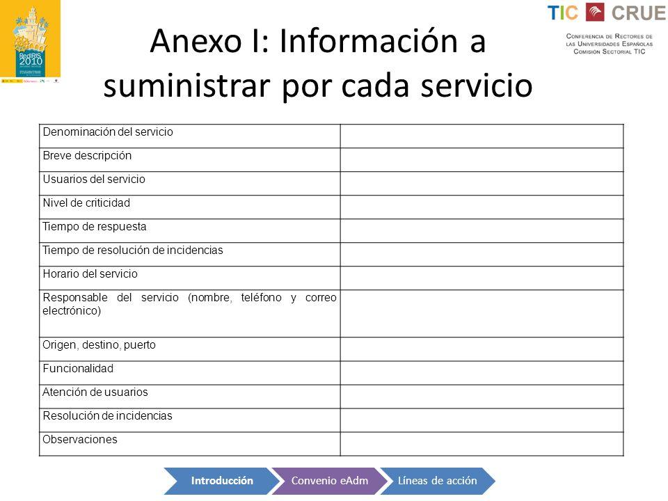 Anexo I: Información a suministrar por cada servicio Denominación del servicio Breve descripción Usuarios del servicio Nivel de criticidad Tiempo de r