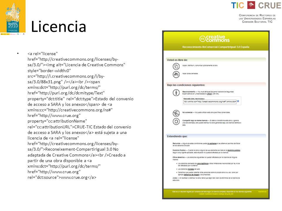 Licencia Estado del convenio de acceso a SARA y los anexos de CRUE-TIC Estado del convenio de acceso a SARA y los anexos está sujeta a una licencia de