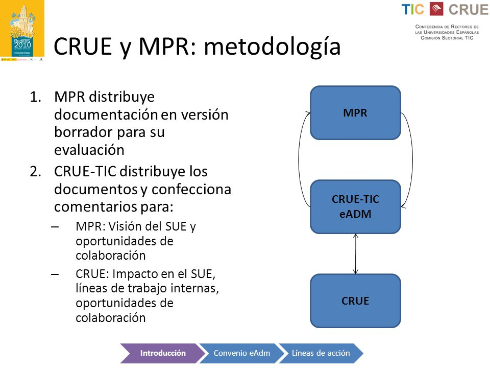 CRUE y MPR: metodología 1.MPR distribuye documentación en versión borrador para su evaluación 2.CRUE-TIC distribuye los documentos y confecciona comen
