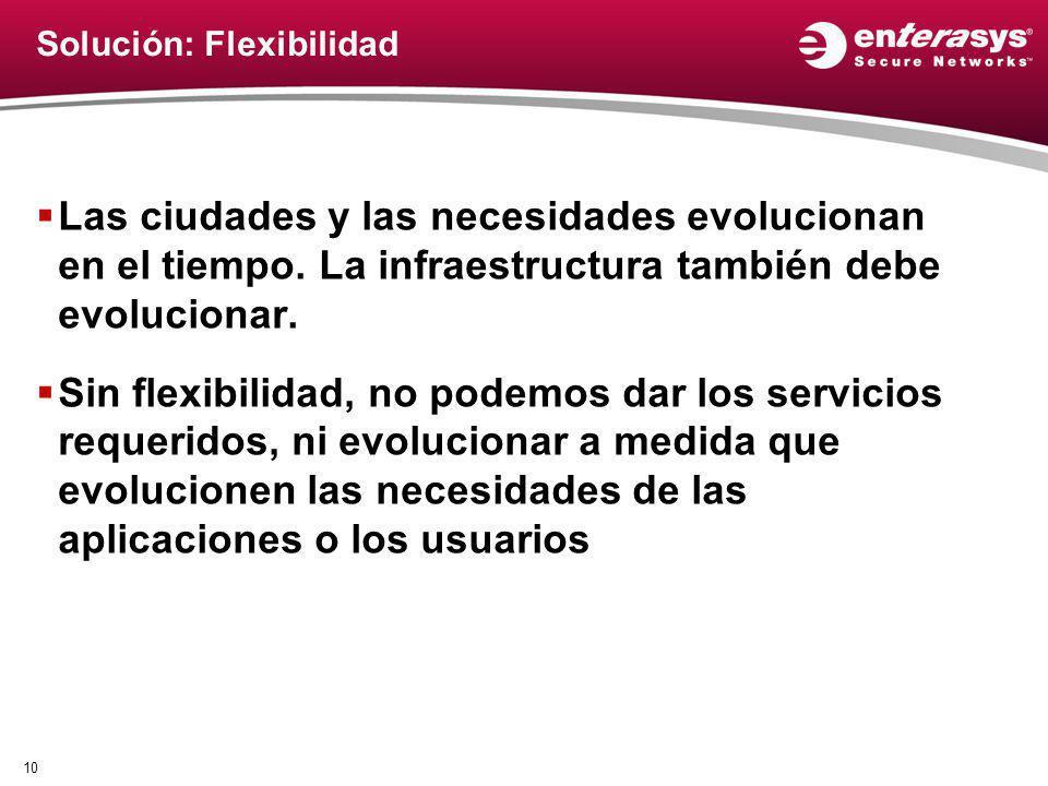 Solución: Flexibilidad Las ciudades y las necesidades evolucionan en el tiempo. La infraestructura también debe evolucionar. Sin flexibilidad, no pode