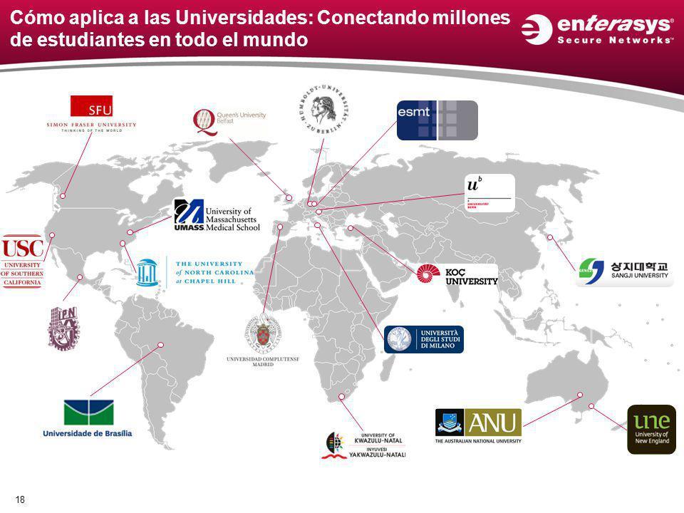 Cómo aplica a las Universidades: Conectando millones de estudiantes en todo el mundo 18
