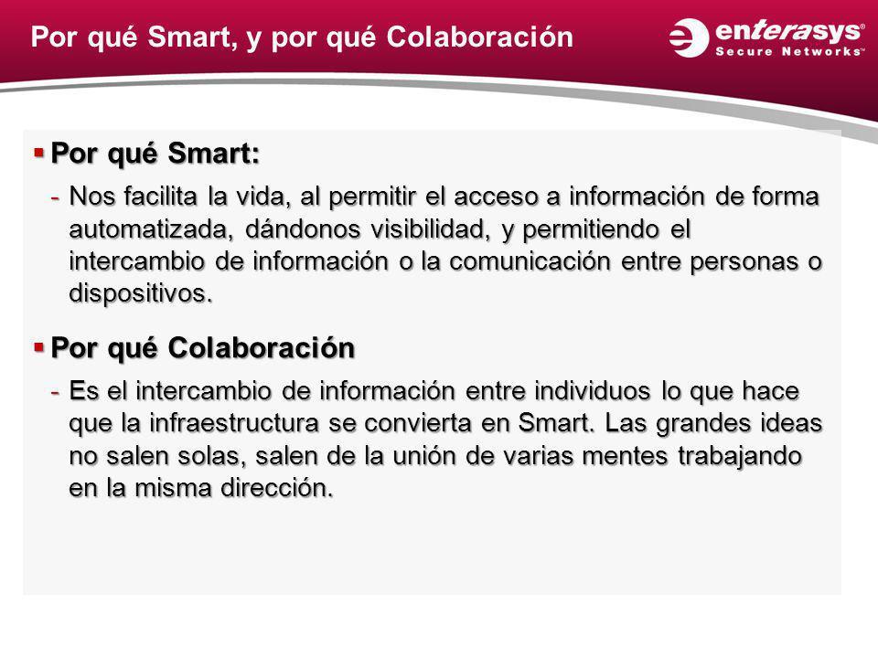 Por qué Smart, y por qué Colaboración Por qué Smart: Por qué Smart: -Nos facilita la vida, al permitir el acceso a información de forma automatizada, dándonos visibilidad, y permitiendo el intercambio de información o la comunicación entre personas o dispositivos.