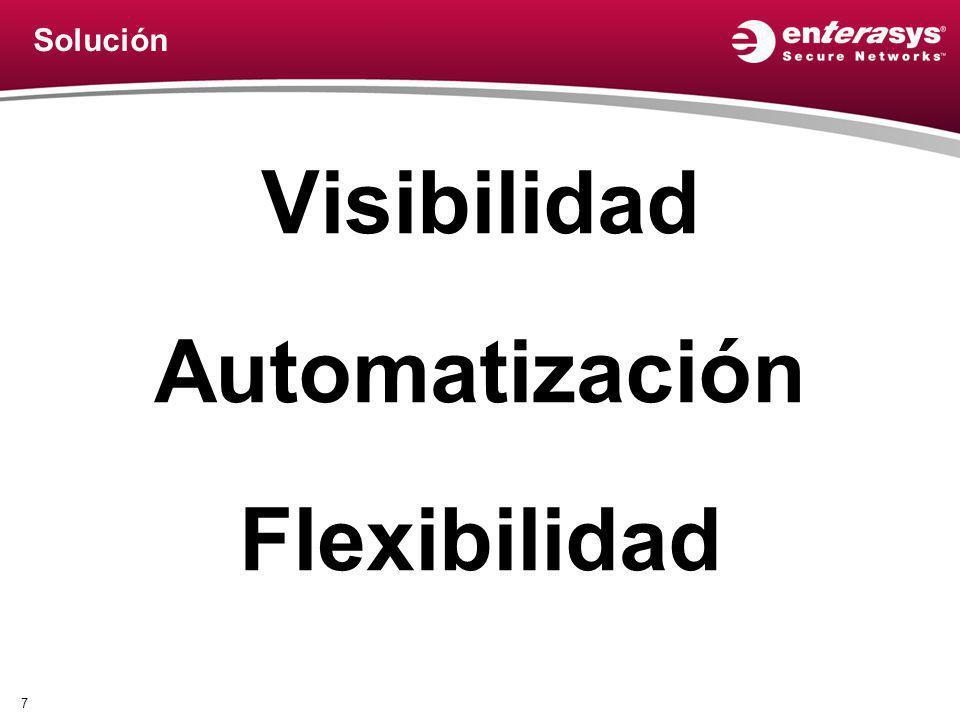 Solución Visibilidad Automatización Flexibilidad 7