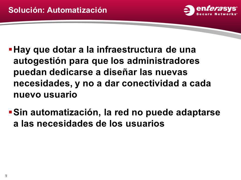 Solución: Automatización Hay que dotar a la infraestructura de una autogestión para que los administradores puedan dedicarse a diseñar las nuevas necesidades, y no a dar conectividad a cada nuevo usuario Sin automatización, la red no puede adaptarse a las necesidades de los usuarios 9