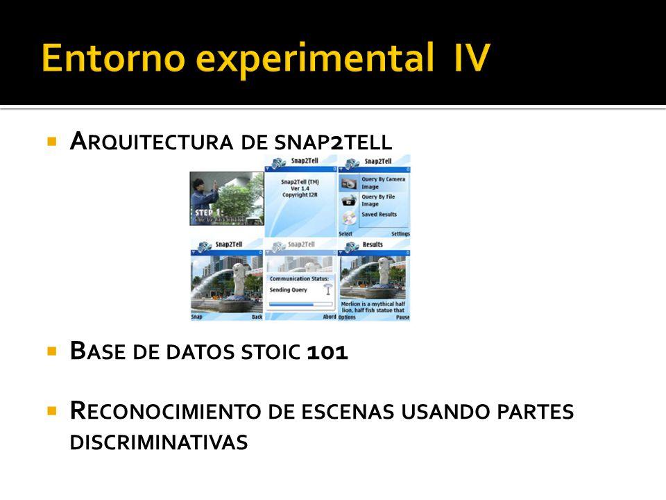 A RQUITECTURA DE SNAP 2 TELL B ASE DE DATOS STOIC 101 R ECONOCIMIENTO DE ESCENAS USANDO PARTES DISCRIMINATIVAS